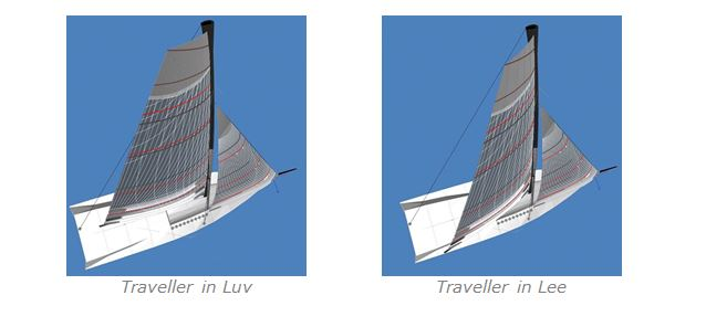 1sails_segel_trimm_grosssegel_traveller