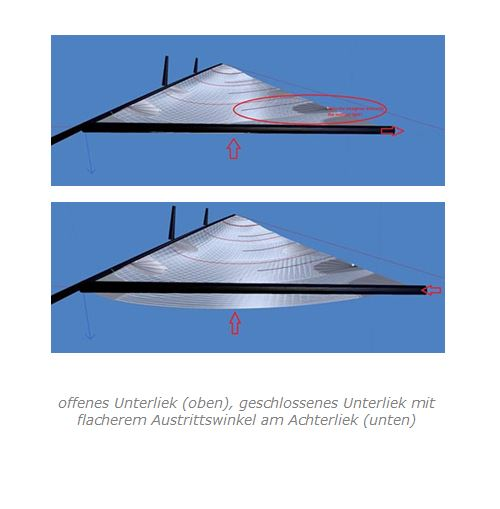 1sails_segel_trimm_grosssegel_unterliek