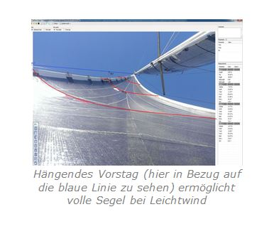 1sails_segel_trimm_vorsegel_vorstag