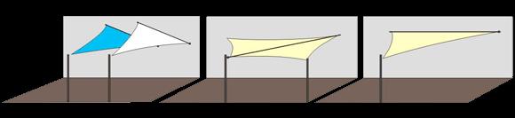 rollbar Konfiguration